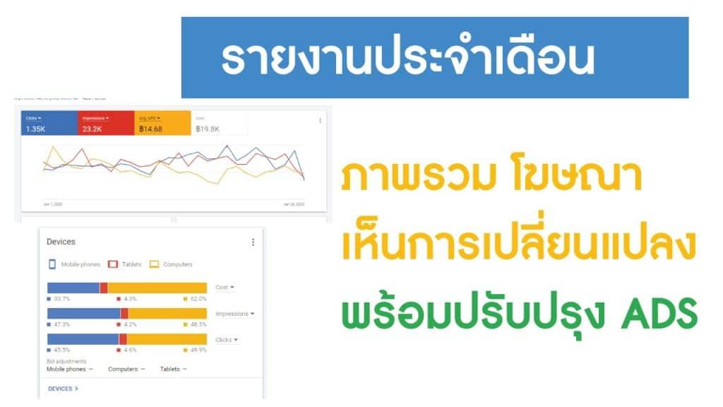 รายงาน การทำตลาดออนไลน์ ด้วย Google ads