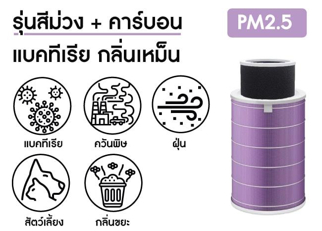 ไส้ กรอง อากาศ xiaomi สีม่วง carbon pm2.5