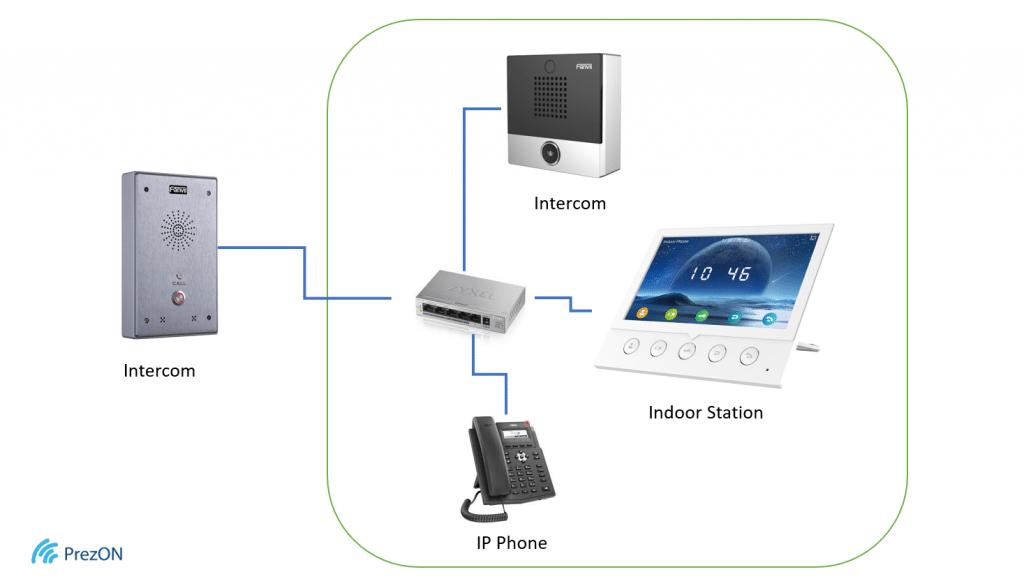 intercom diagram
